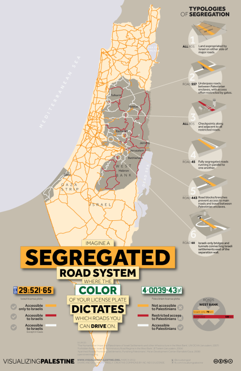 On Israel's system of segregated roads in the occupied Palestinian territories. By: Ahmad Barclay and Polypod, May 2012