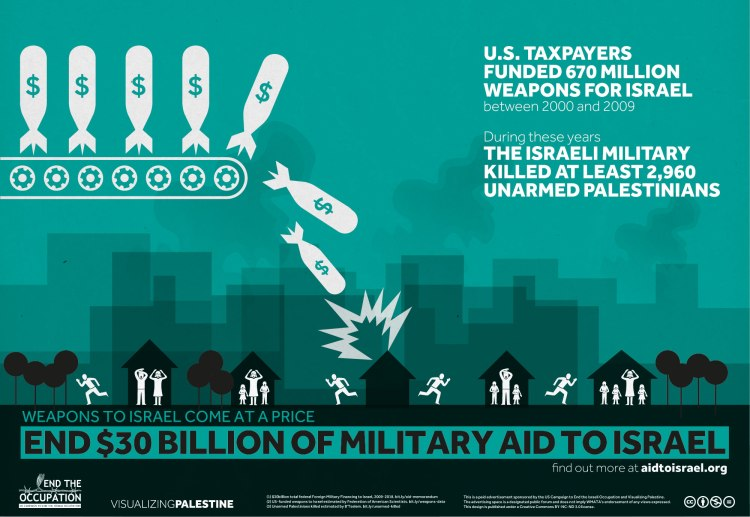 End $30 Billion of US Military Aid to Israel - Weapons. By Naji Elmir and Polypod, March 2013