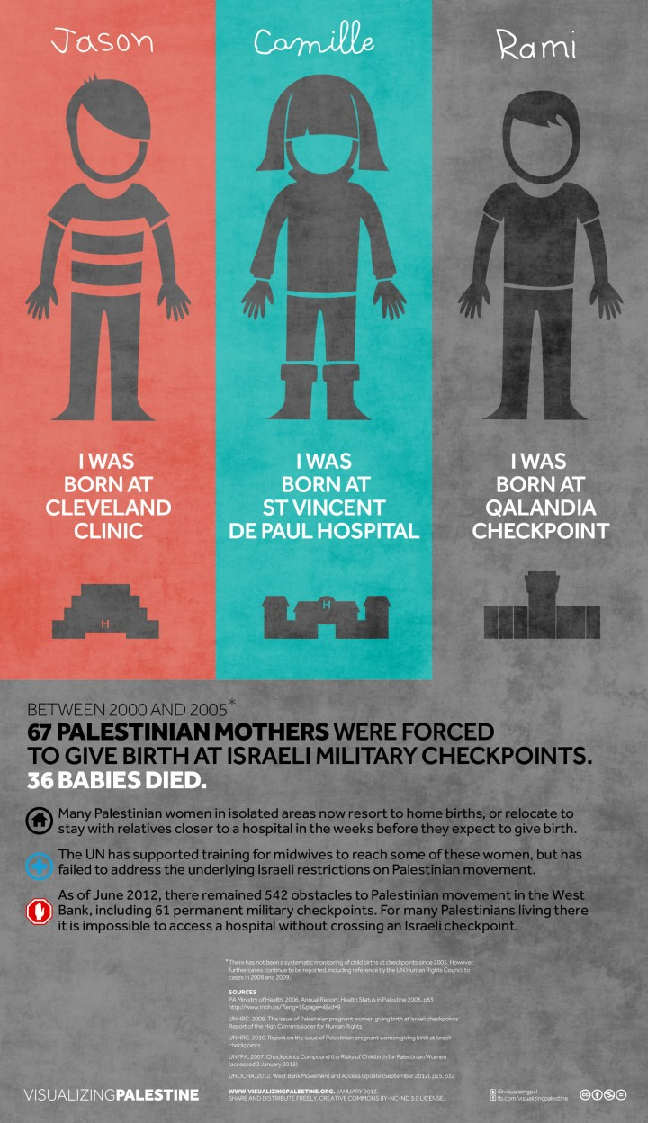 Born at Qalandia Checkpoint. By Naji Elmir, January 2013
