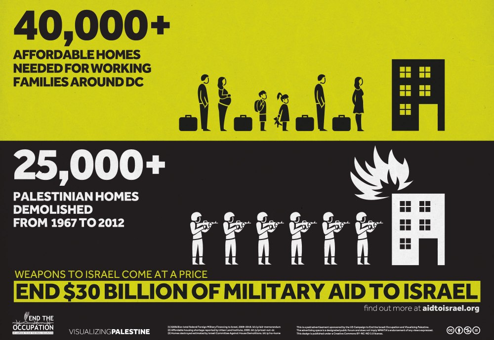 End $30 Billion of US Military Aid to Israel - Homes. By Naji Elmir and Polypod, March 2013
